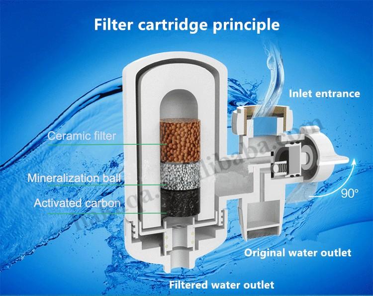 Faucet mount water filter